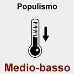 Populismo